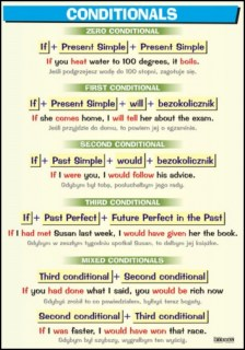 conditionals_4b6979734fee9